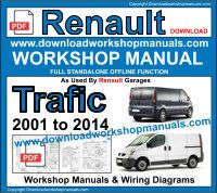 Renault Trafic service repair workshop manual download